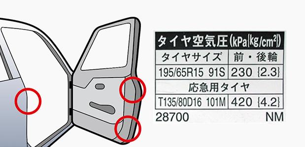 車両指定空気圧の記載箇所