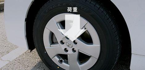 タイヤの役割|タイヤの知識|日本グッドイヤー 公式サイト Goodyear