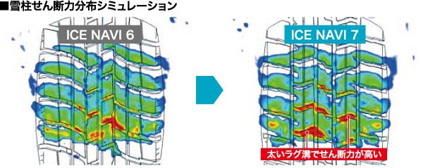 雪柱せん断力分布シミュレーション